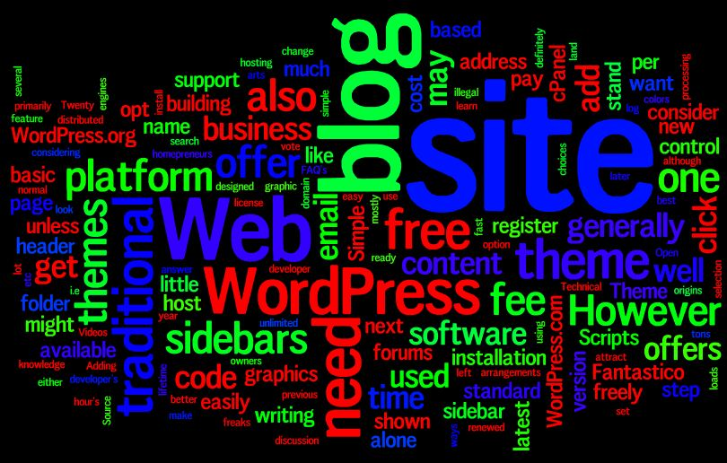 word cloud generators can aid in your job search efforts
